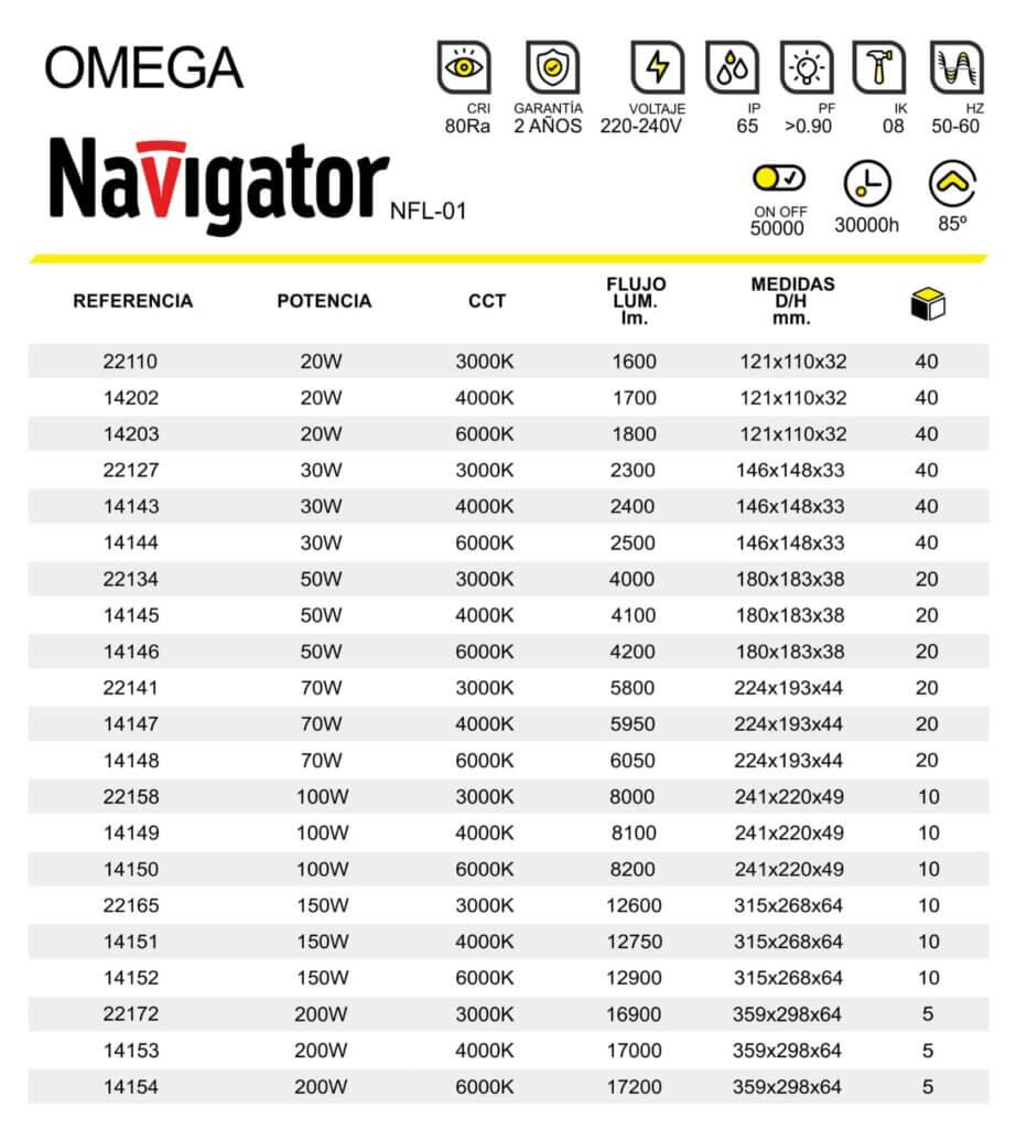 Lista de referências, prestações técnicas, fluxo luminoso e medidas dos projetores led Navigator Omega. Lista de focos led para exteriores.